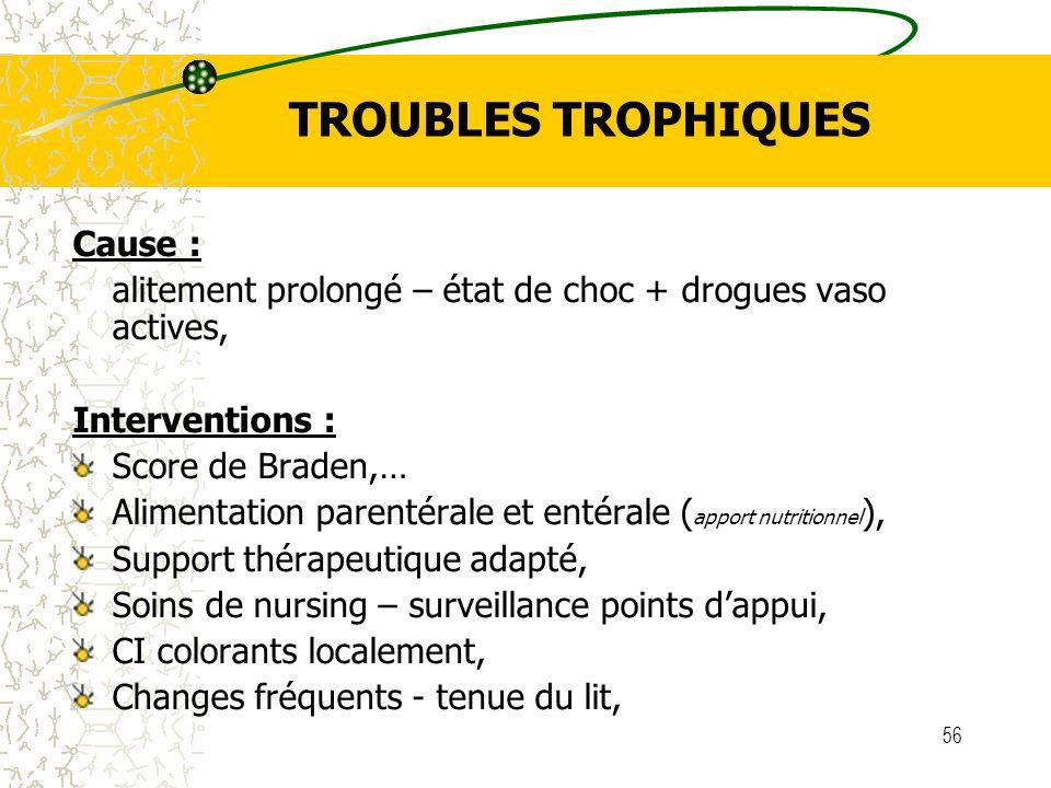 TROUBLES TROPHIQUES Cause :