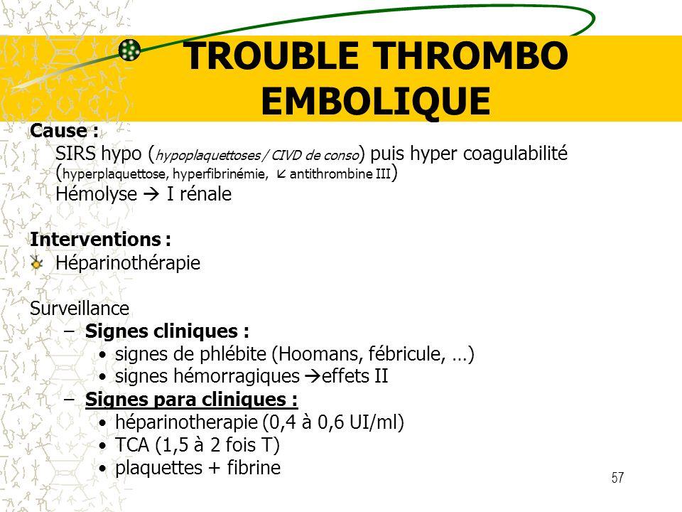 TROUBLE THROMBO EMBOLIQUE
