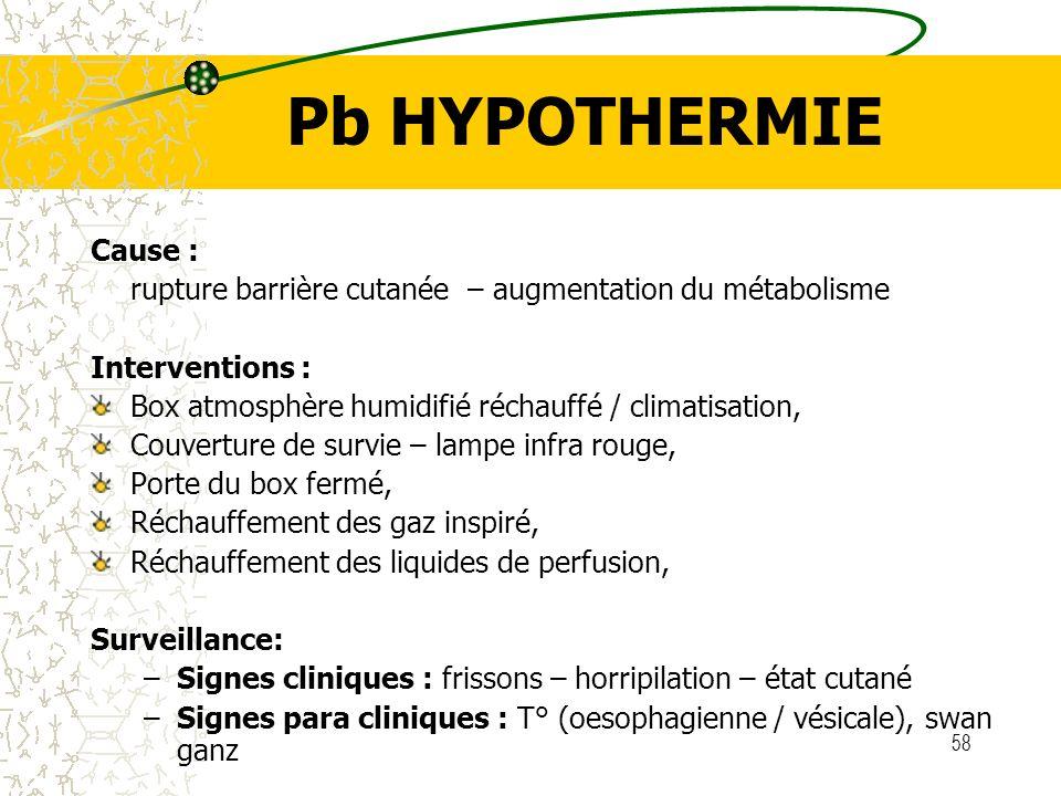 Pb HYPOTHERMIE Cause : rupture barrière cutanée – augmentation du métabolisme. Interventions :