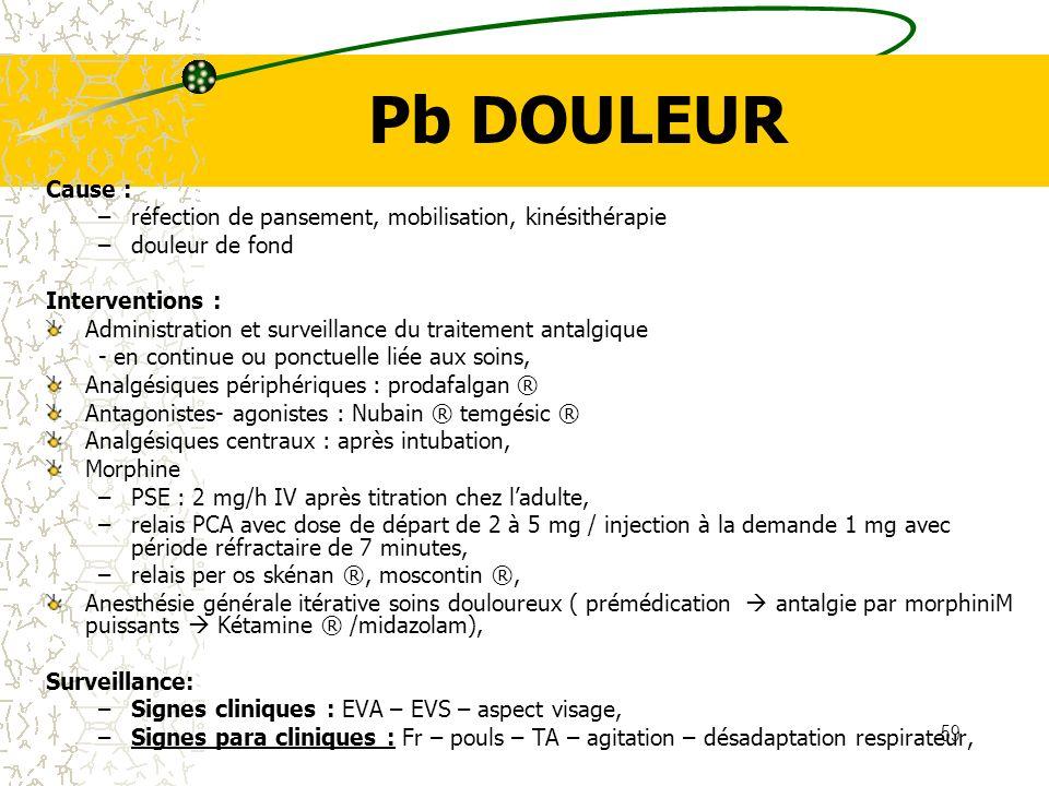 Pb DOULEUR Cause : réfection de pansement, mobilisation, kinésithérapie. douleur de fond. Interventions :