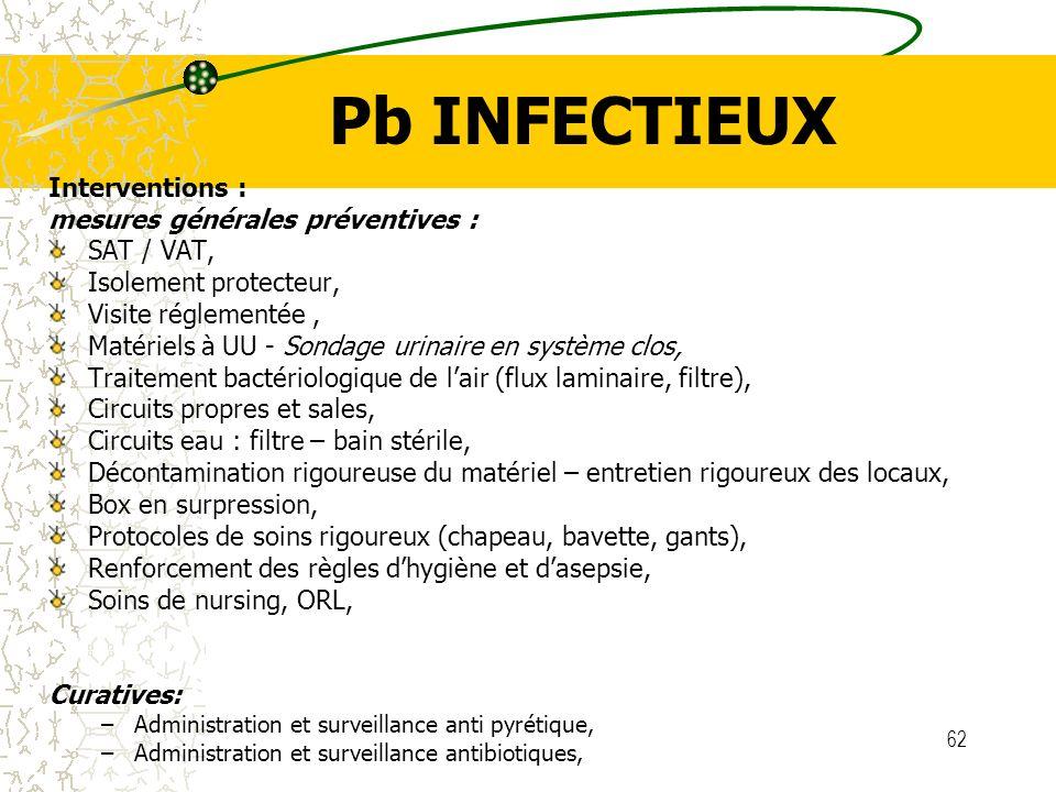 Pb INFECTIEUX Interventions : mesures générales préventives :