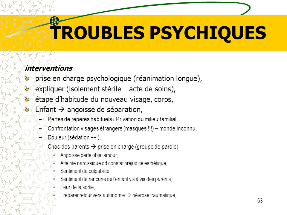TROUBLES PSYCHIQUES interventions
