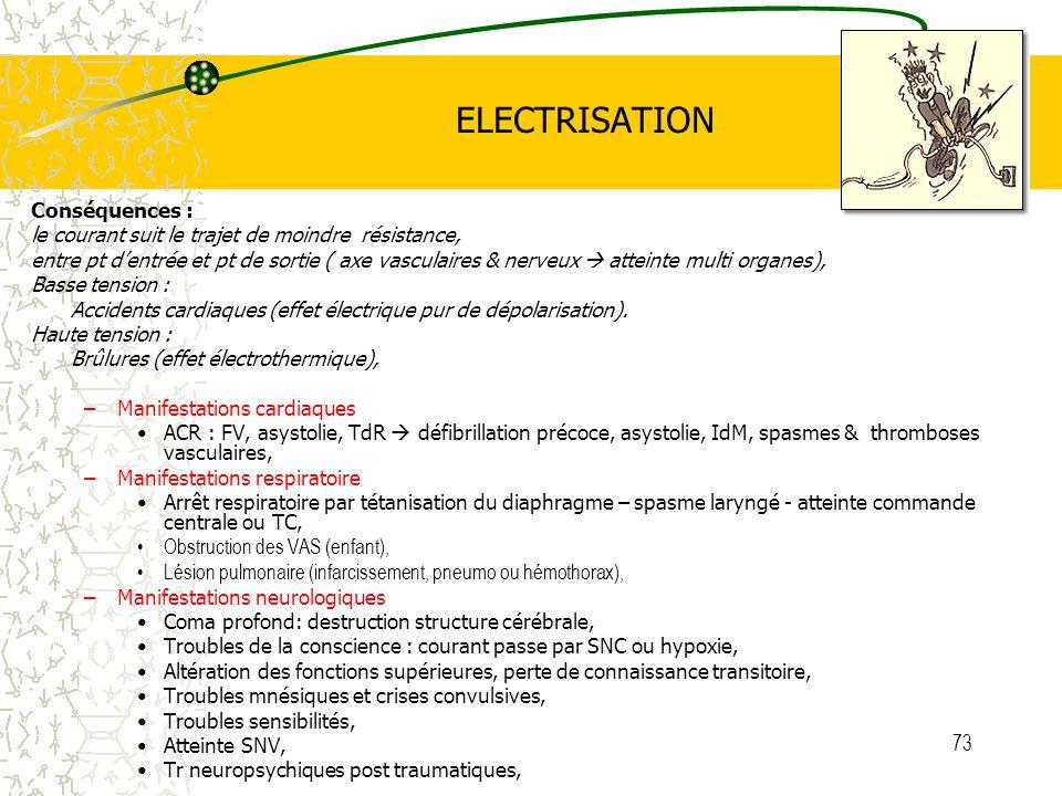 ELECTRISATION Conséquences :