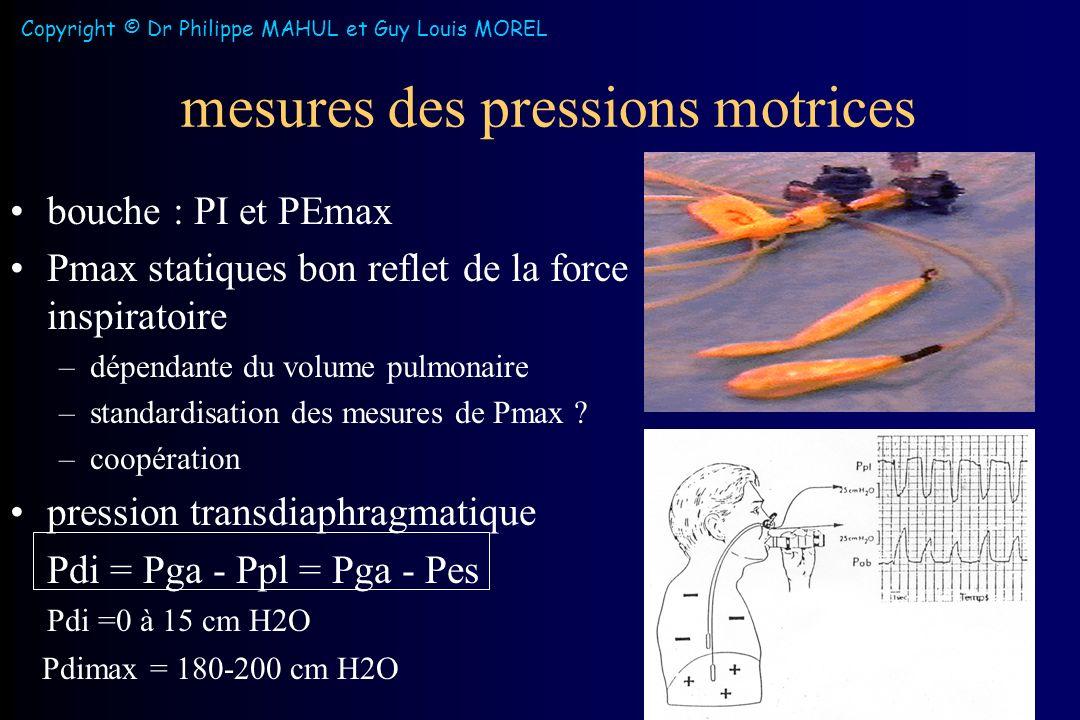 mesures des pressions motrices