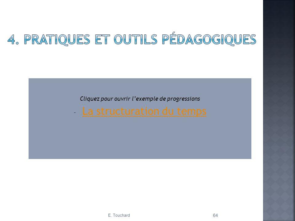 4. pratiques ET outils pédagogiques