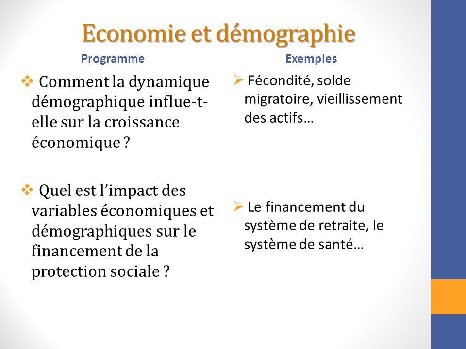 Economie et démographie
