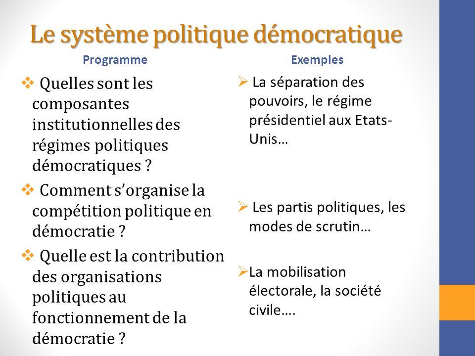 Le système politique démocratique