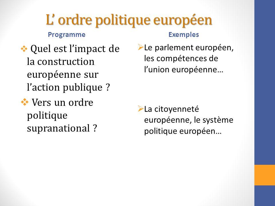 L' ordre politique européen