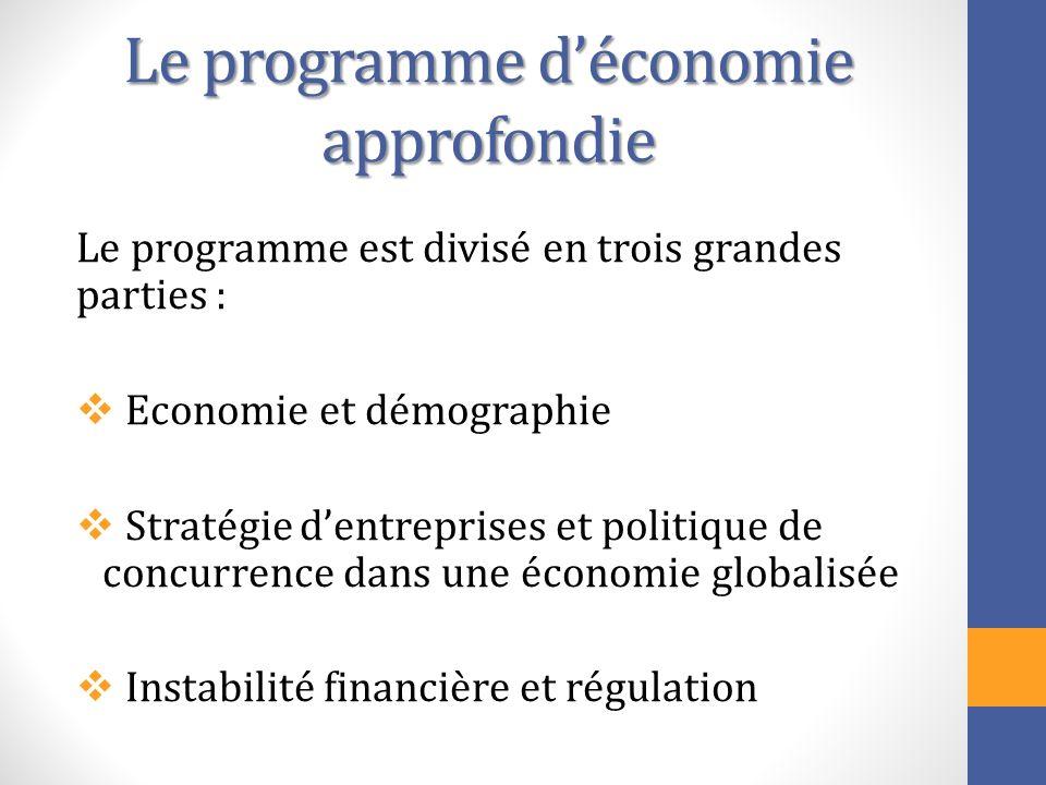 Le programme d'économie approfondie