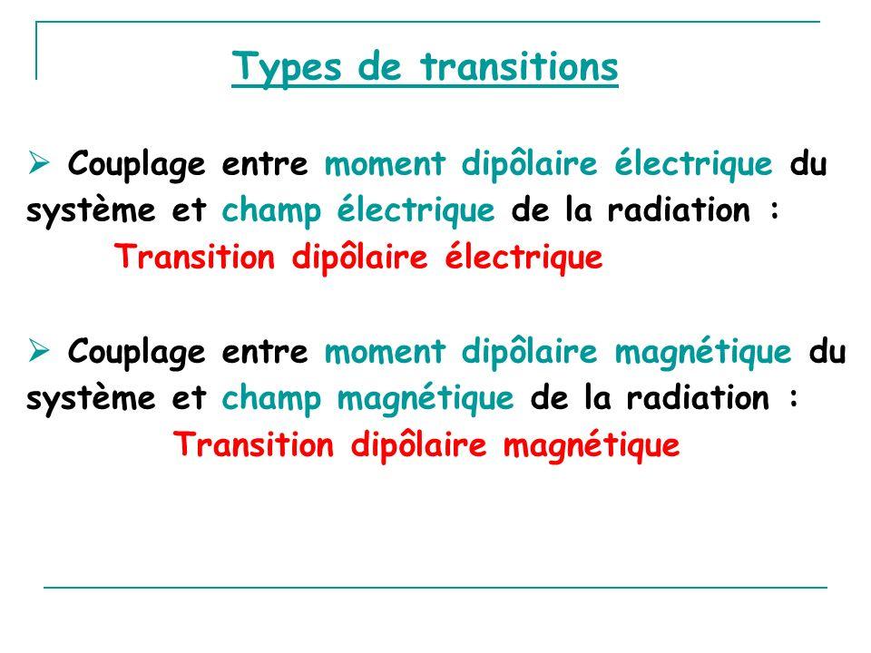Types de transitions  Couplage entre moment dipôlaire électrique du système et champ électrique de la radiation :
