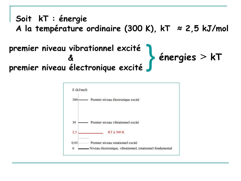 Soit kT : énergie A la température ordinaire (300 K), kT ≈ 2,5 kJ/mol