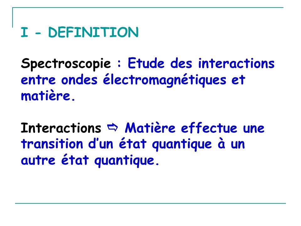 I - DEFINITION Spectroscopie : Etude des interactions entre ondes électromagnétiques et matière.