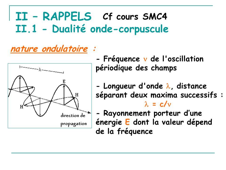 II – RAPPELS II.1 - Dualité onde-corpuscule Cf cours SMC4