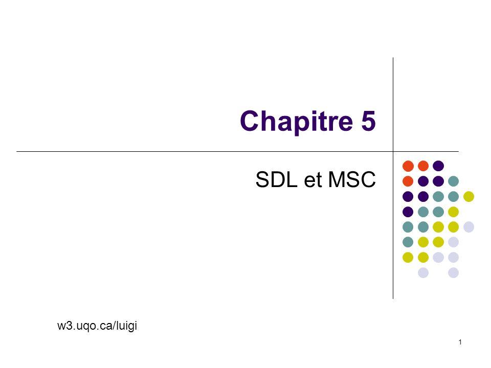 Chapitre 5 SDL et MSC w3.uqo.ca/luigi