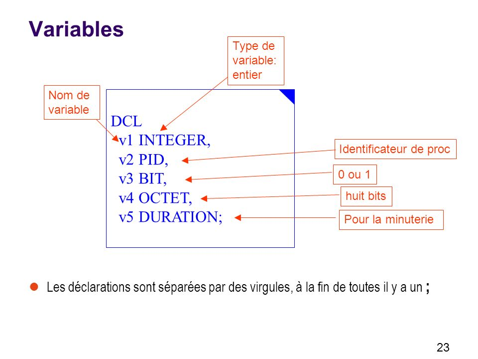 Variables DCL v1 INTEGER, v2 PID, v3 BIT, v4 OCTET, v5 DURATION;