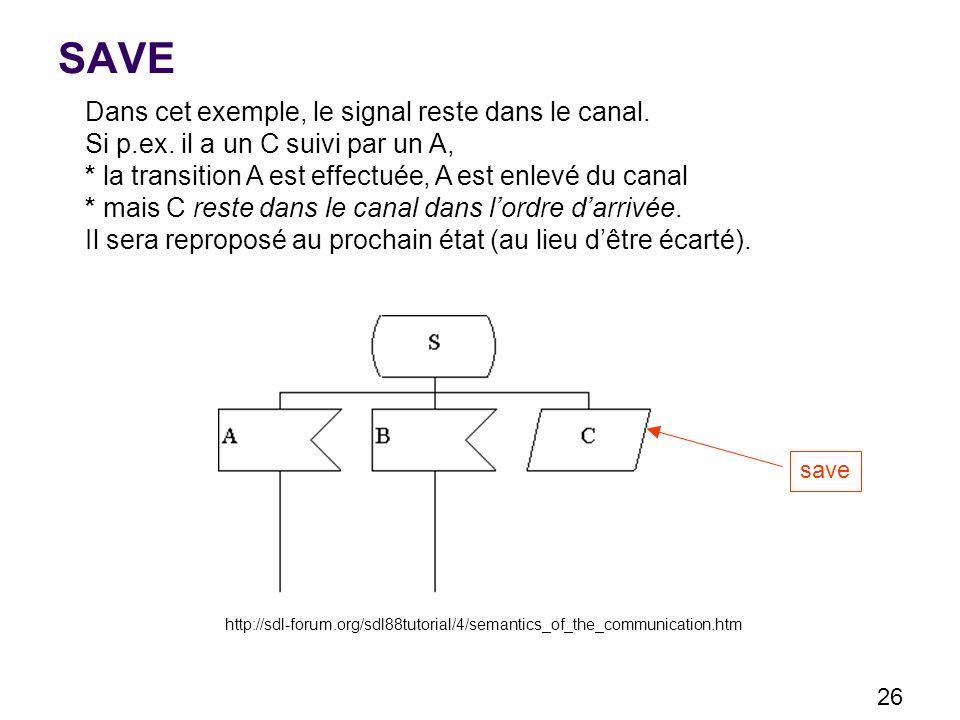 SAVE Dans cet exemple, le signal reste dans le canal.