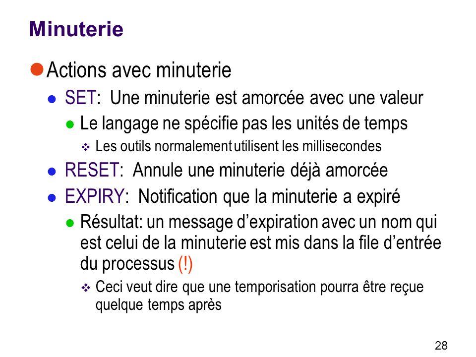 Actions avec minuterie