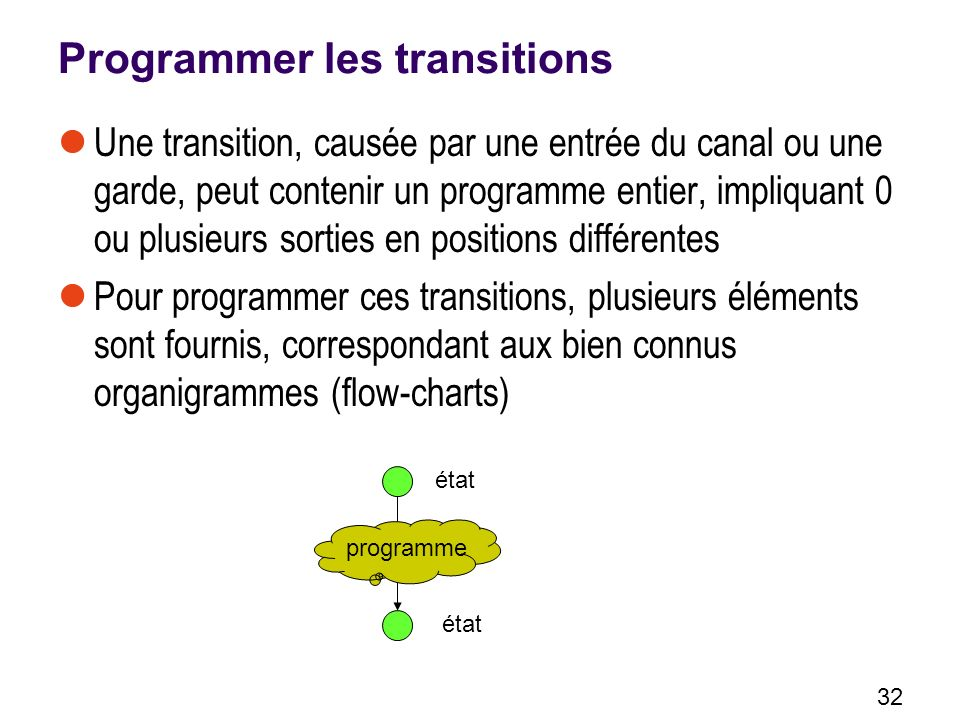 Programmer les transitions