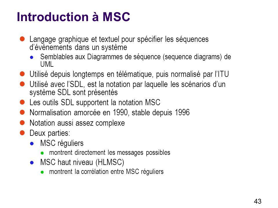 Introduction à MSC Langage graphique et textuel pour spécifier les séquences d'événements dans un système.