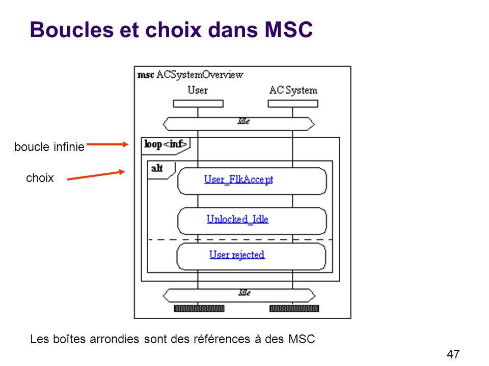 Boucles et choix dans MSC