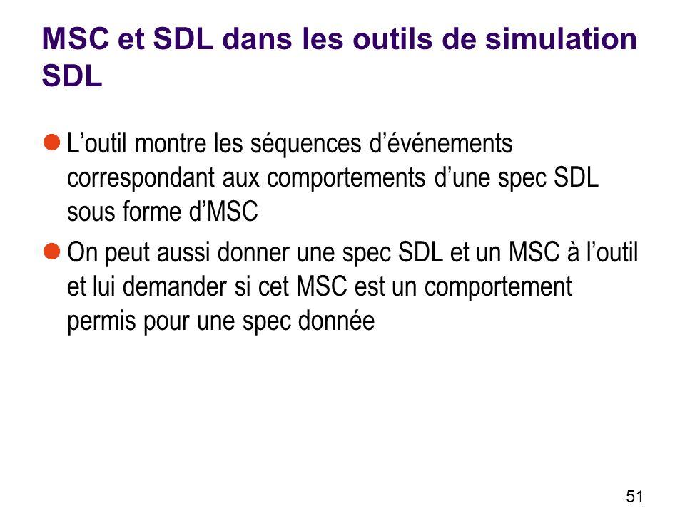 MSC et SDL dans les outils de simulation SDL
