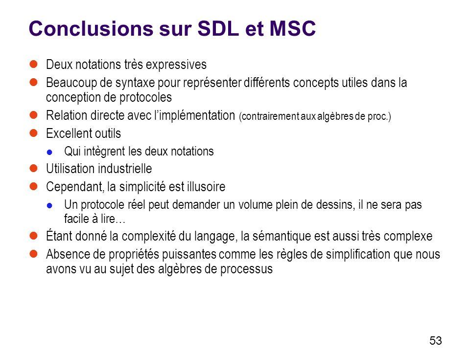 Conclusions sur SDL et MSC
