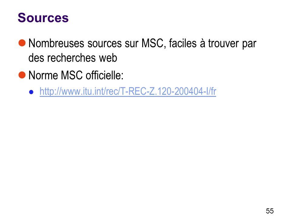 Sources Nombreuses sources sur MSC, faciles à trouver par des recherches web. Norme MSC officielle: