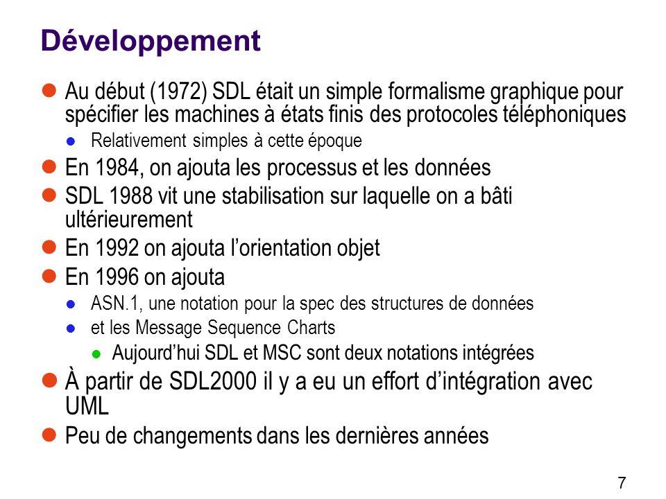 Développement Au début (1972) SDL était un simple formalisme graphique pour spécifier les machines à états finis des protocoles téléphoniques.