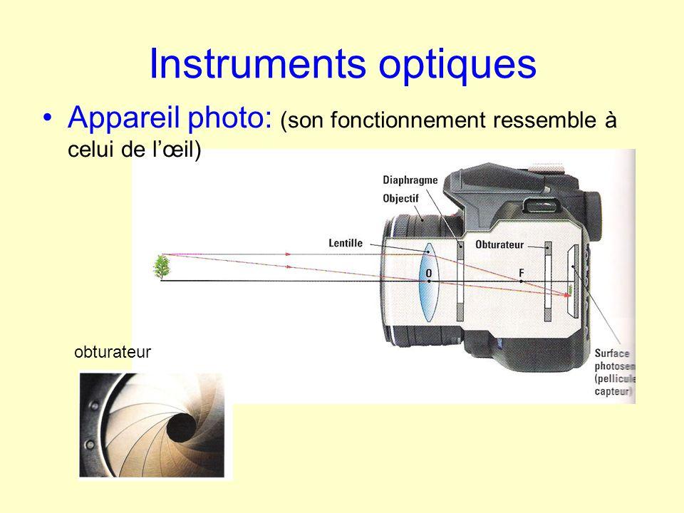 Instruments optiques Appareil photo: (son fonctionnement ressemble à celui de l'œil) obturateur