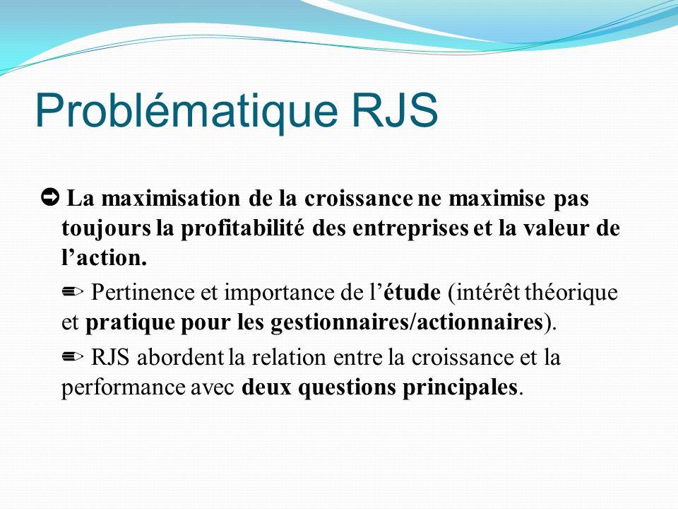 Problématique RJS ➲ La maximisation de la croissance ne maximise pas toujours la profitabilité des entreprises et la valeur de l'action.