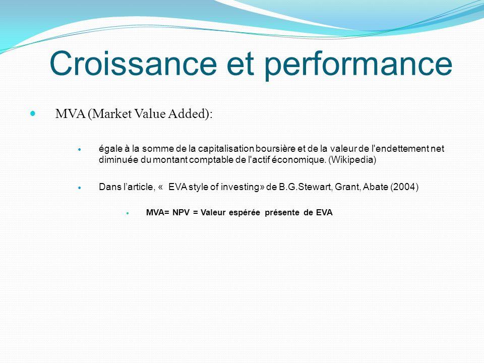 Croissance et performance
