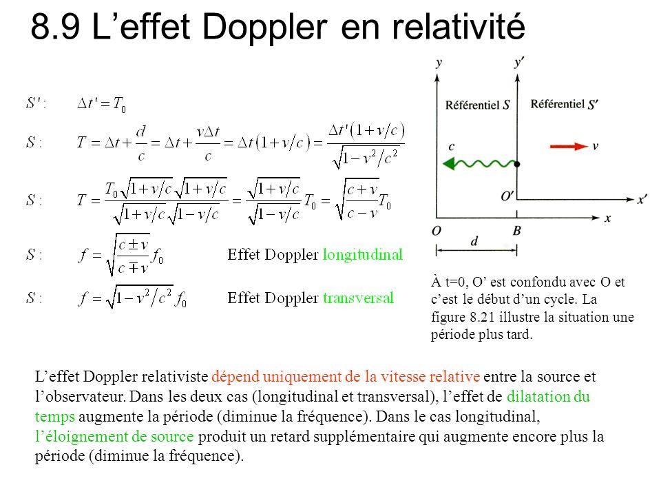 8.9 L'effet Doppler en relativité