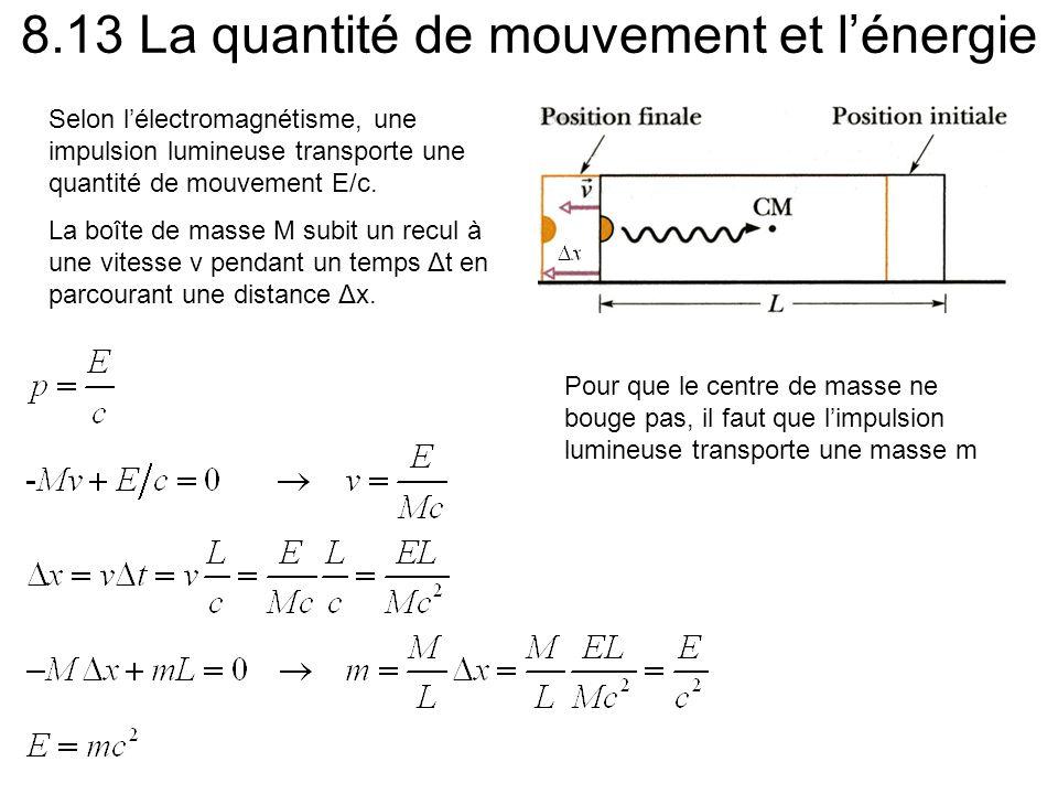 8.13 La quantité de mouvement et l'énergie
