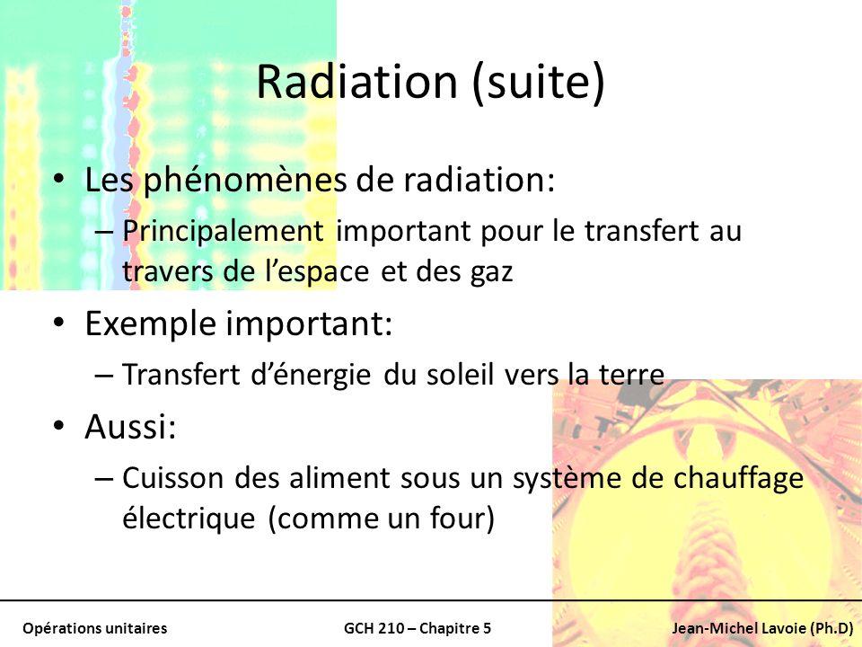 Radiation (suite) Les phénomènes de radiation: Exemple important: