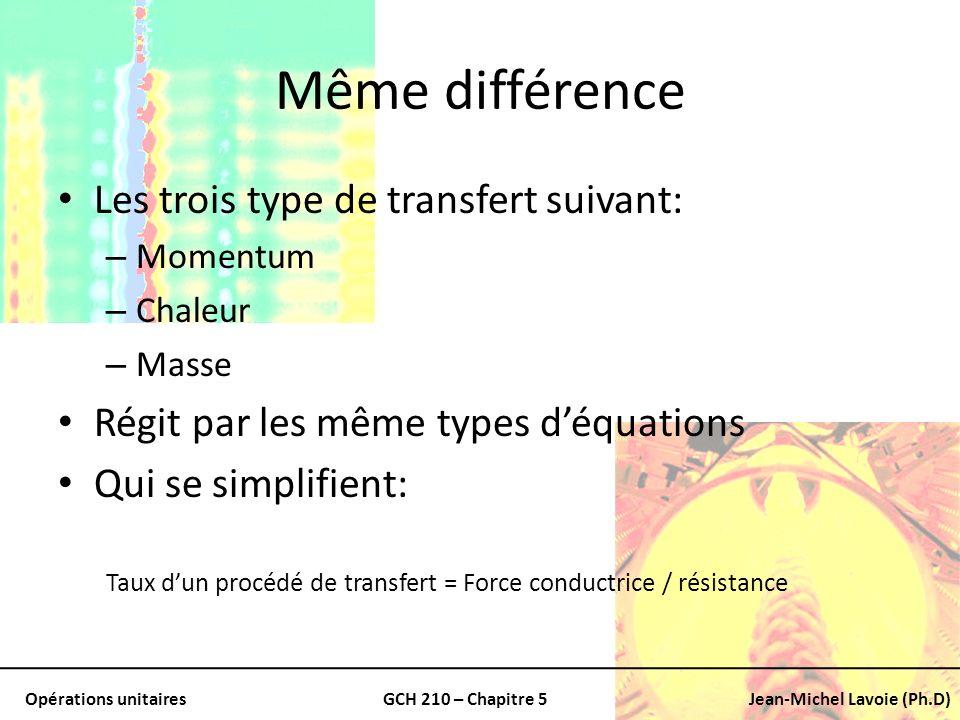 Même différence Les trois type de transfert suivant: