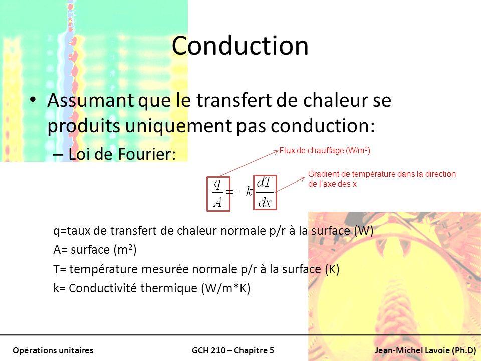 Conduction Assumant que le transfert de chaleur se produits uniquement pas conduction: Loi de Fourier: