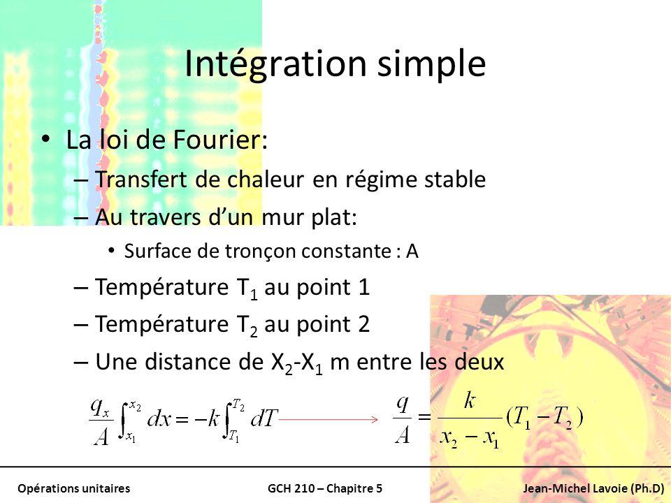 Intégration simple La loi de Fourier: