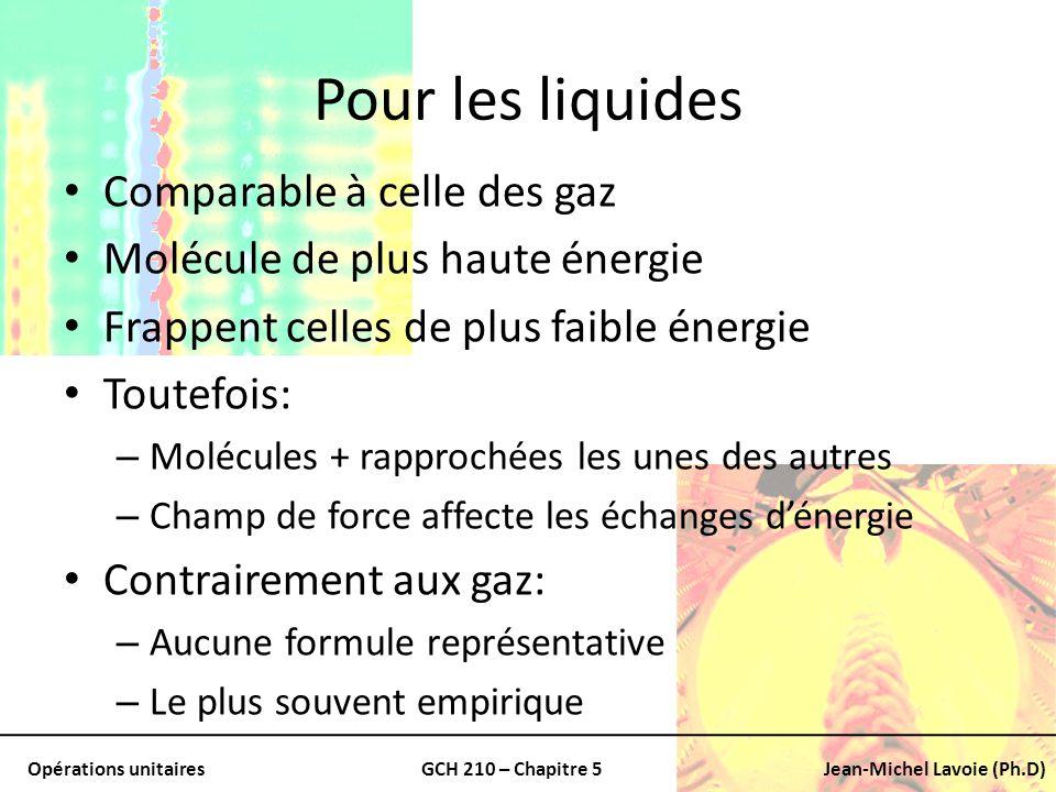 Pour les liquides Comparable à celle des gaz