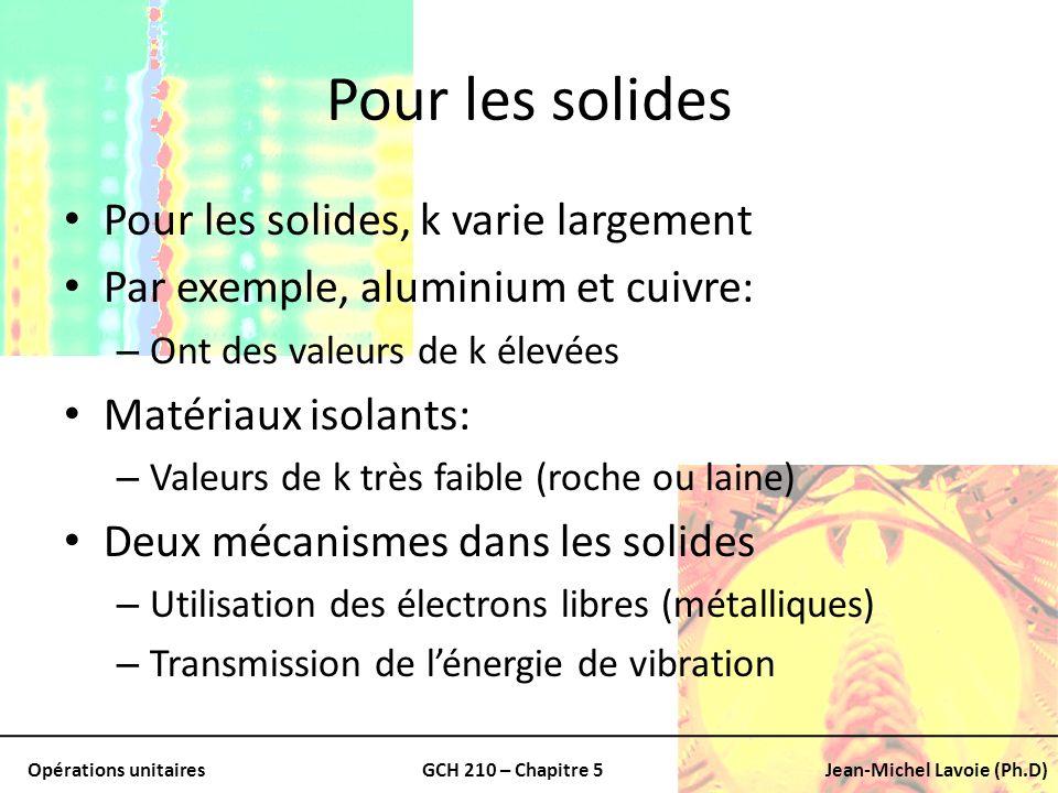 Pour les solides Pour les solides, k varie largement