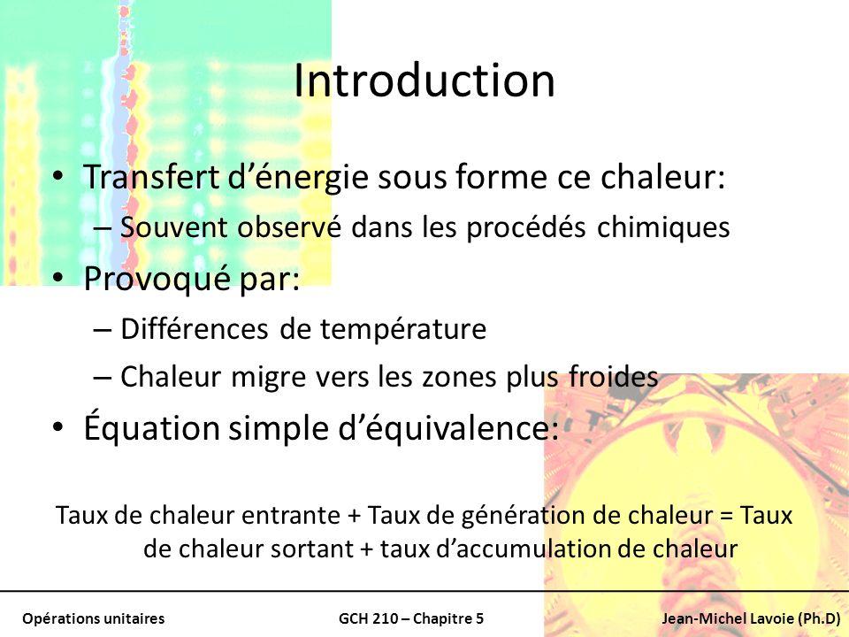 Introduction Transfert d'énergie sous forme ce chaleur: Provoqué par: