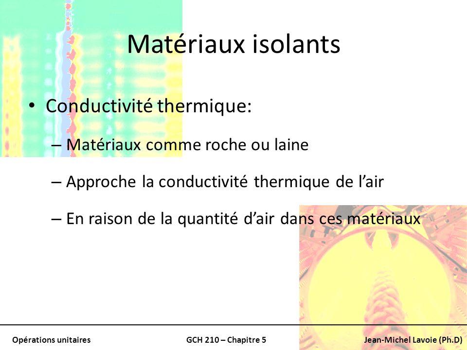 Matériaux isolants Conductivité thermique:
