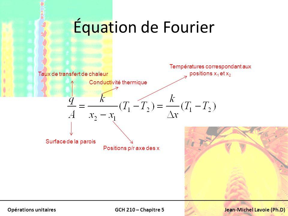 Équation de Fourier Températures correspondant aux positions x1 et x2