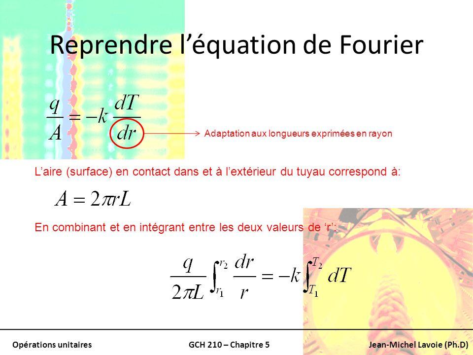 Reprendre l'équation de Fourier
