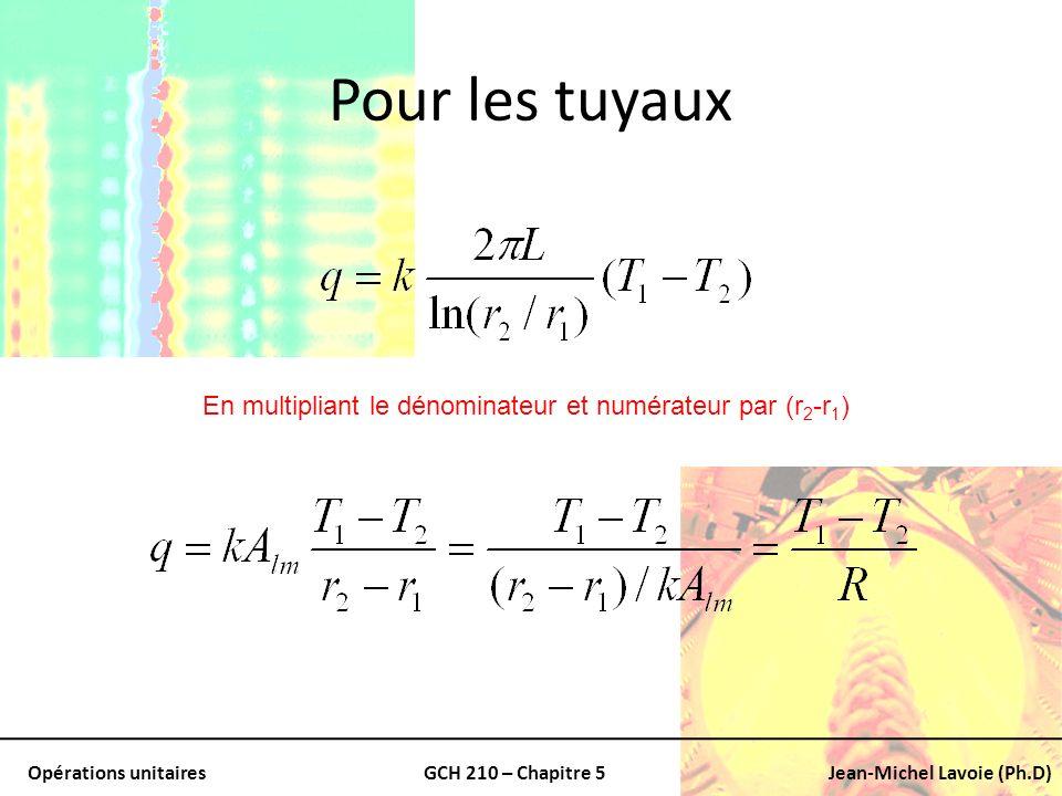 En multipliant le dénominateur et numérateur par (r2-r1)
