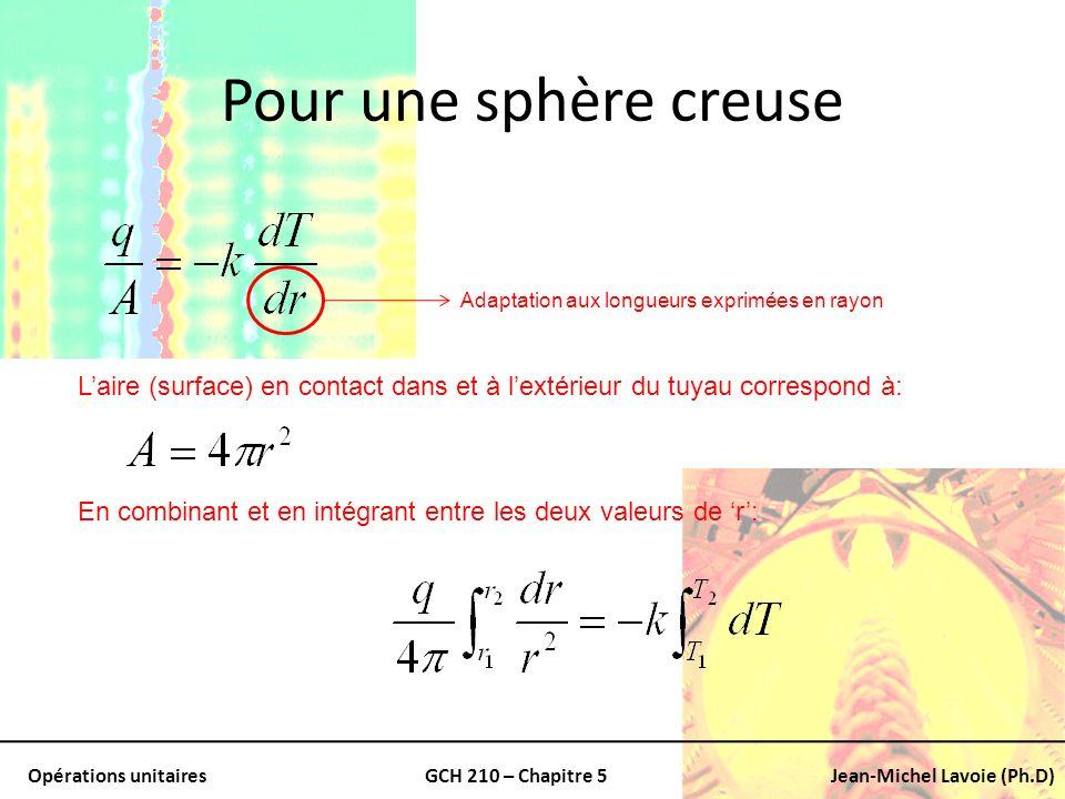 Pour une sphère creuse Adaptation aux longueurs exprimées en rayon. L'aire (surface) en contact dans et à l'extérieur du tuyau correspond à: