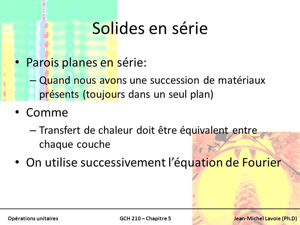 Solides en série Parois planes en série: Comme