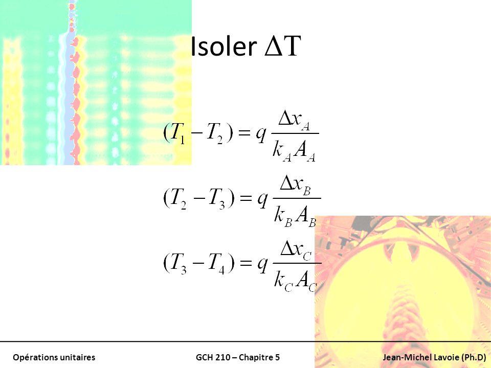 Isoler ΔT