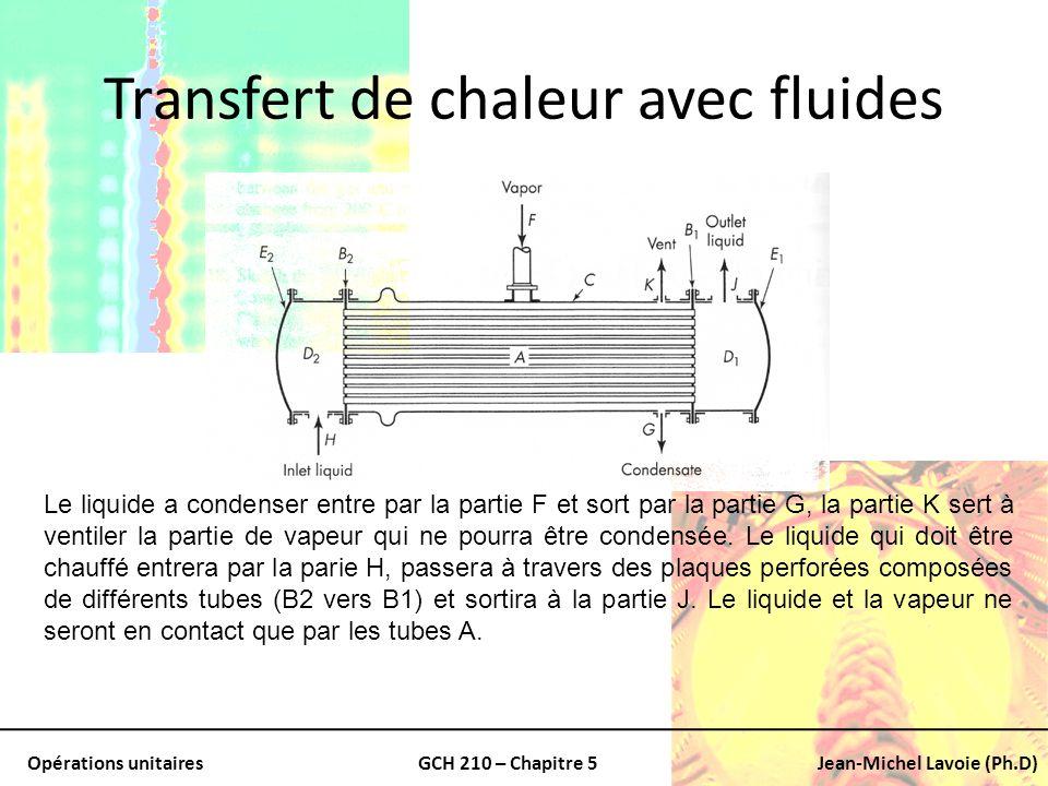 Transfert de chaleur avec fluides