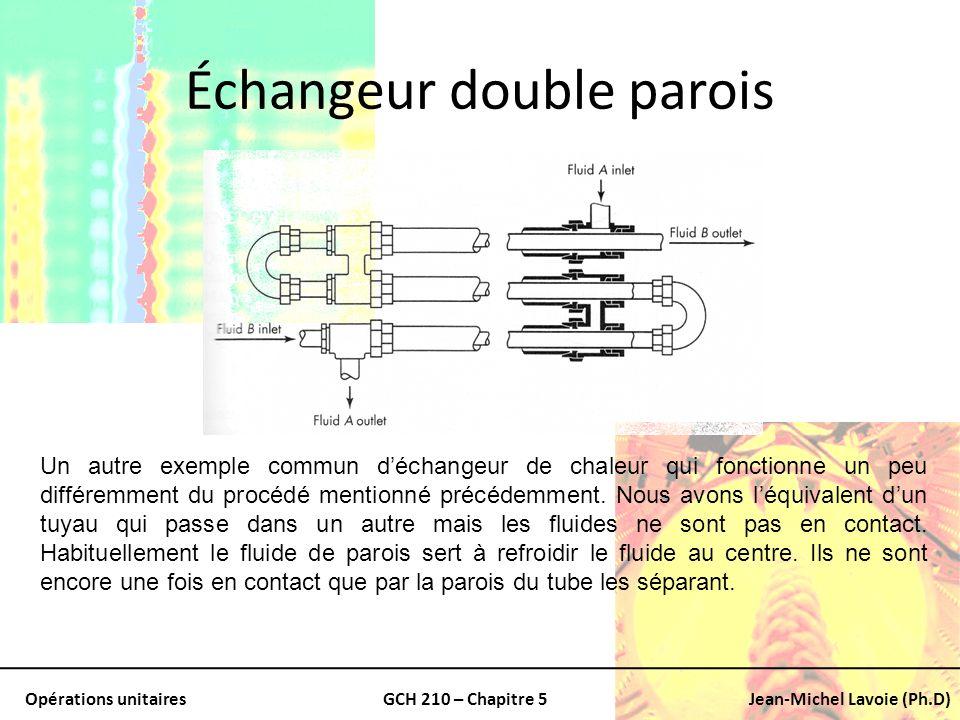 Échangeur double parois