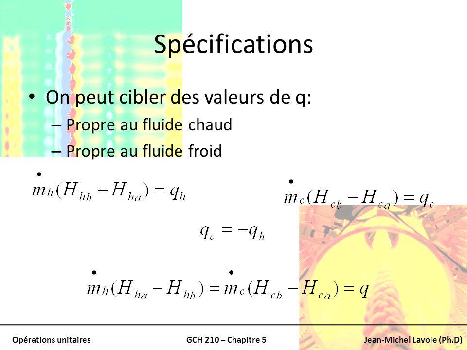Spécifications On peut cibler des valeurs de q: Propre au fluide chaud
